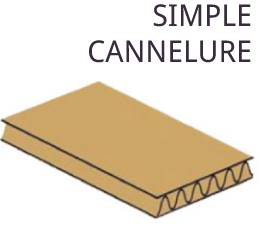 simple cannelure