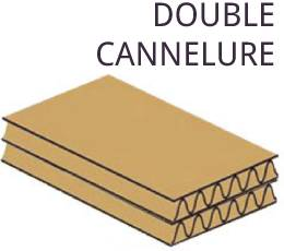 double cannelure